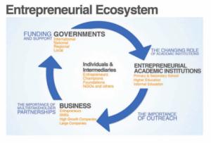 ent-ecosystem